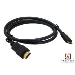 Cáp Chuyển MINI HDMI Sang HDMI 1,5m